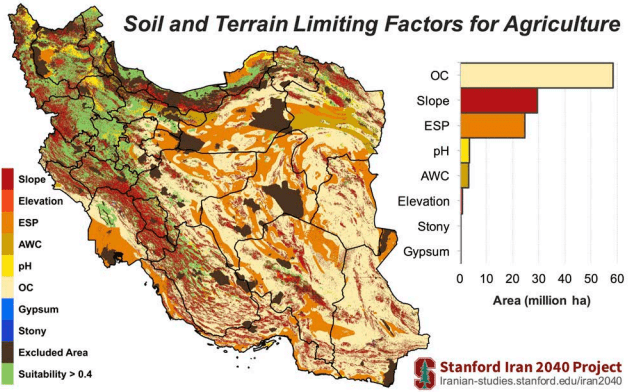Evaluation of Land and Precipitation for Agriculture in Iran